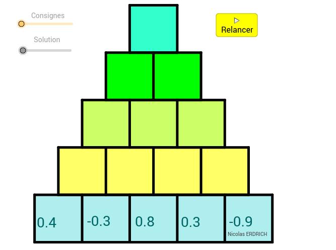 Pyramide et sommes de relatifs