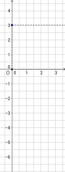 Mathe 12 - Lineare Algebra