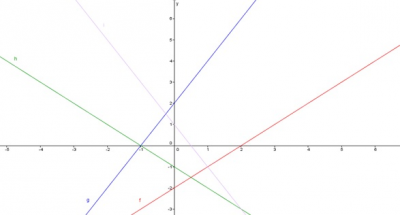 Lineære funksjoner