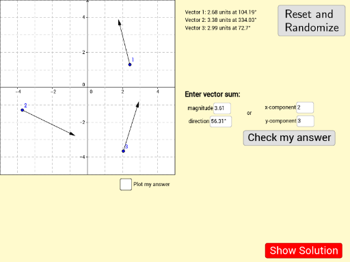 Graphical Vector Sum in 2-D