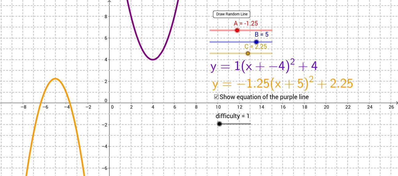 Investigating Quadratic Graphs