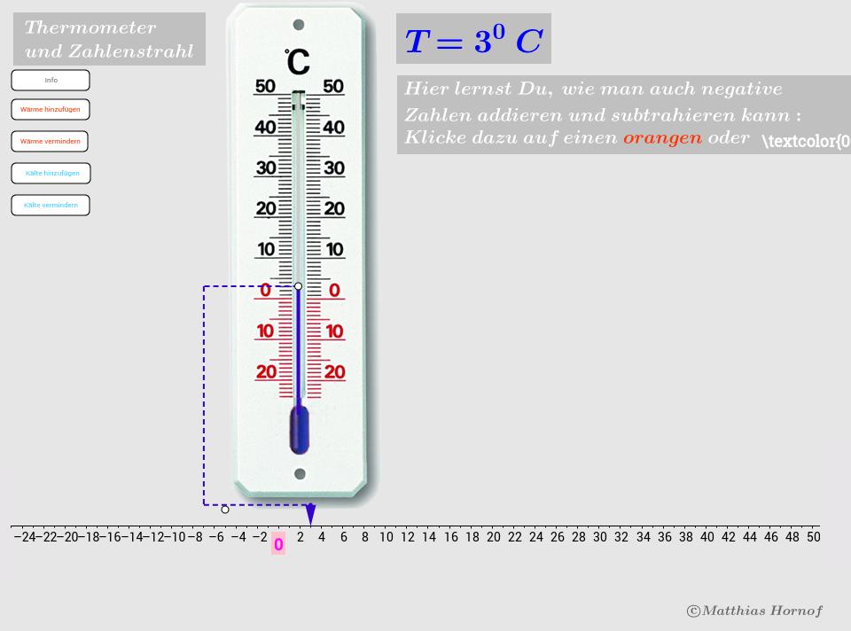 Thermometer und Zahlenstrahl