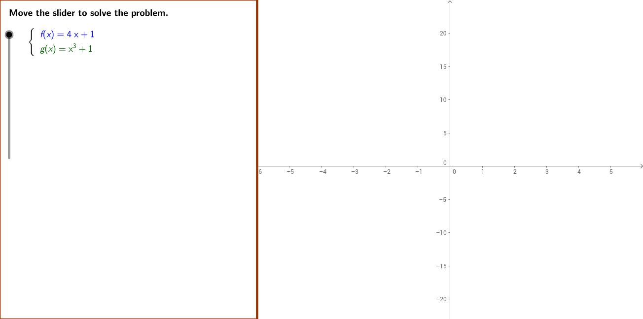 CCGPS AA 2.4.1 Example 2