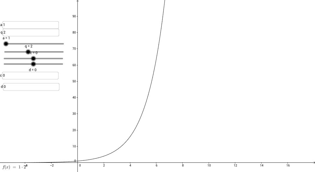f(x)=a*q^(x+c)+d
