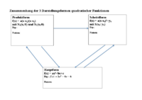 Hauptform_Scheitelform_Produktform.pdf