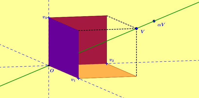 Scalar multiplication 3D.