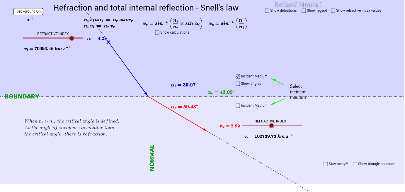 Example Of Snells Law Of Refraction Geogebra