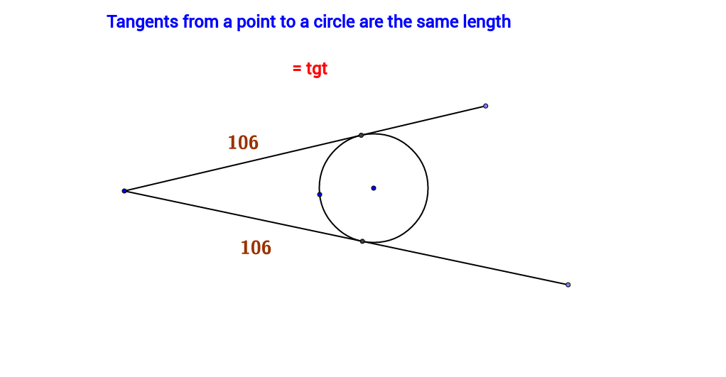 Equal tangent