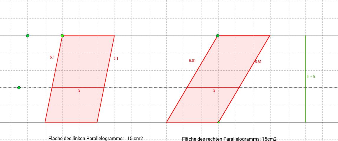 mb1 LU12 Parallelogramme vergleichen