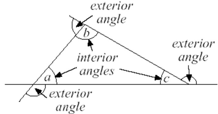 Exploring The Exterior Angle Theorem Geogebra