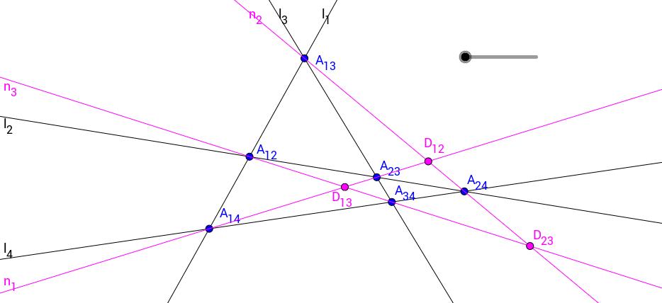 Diagonals and Derived Quadrilaterals