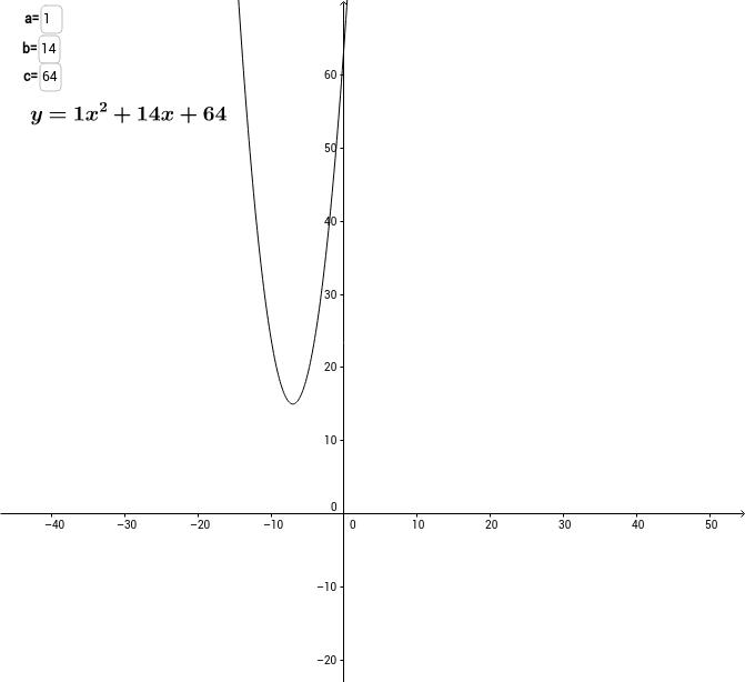 Quadratic Graphs 12345
