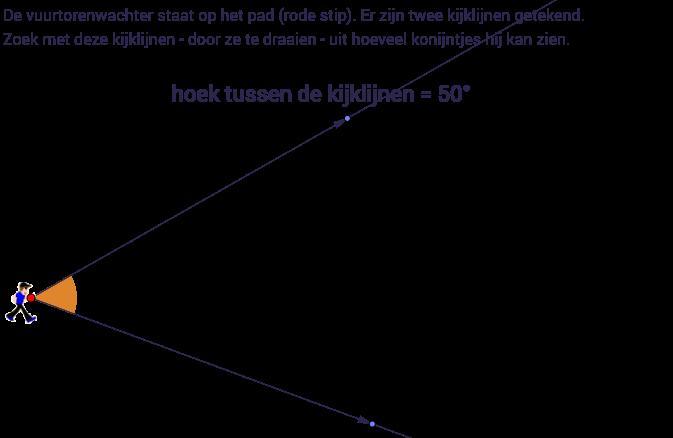 Wageningse Methode H8 Hoeken - opgave 30a
