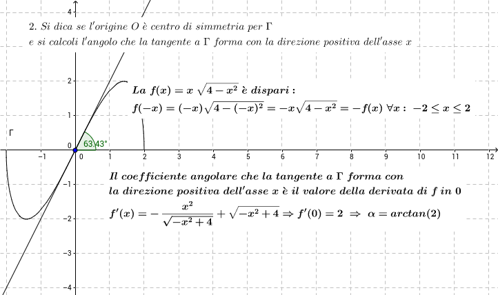 ESAME DI STATO 2014 - PROBLEMA 2.2