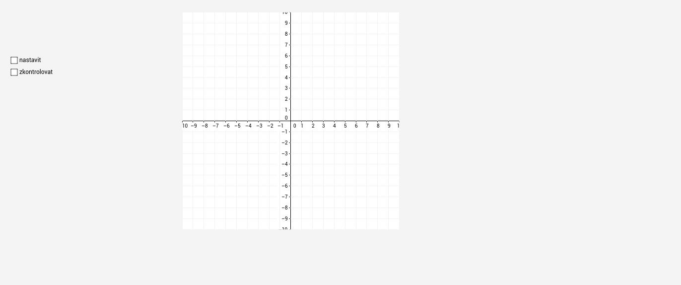 Sestrojení grafu kvadratické funkce pomocí tabulky