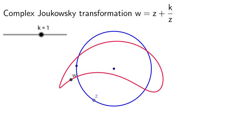 Joukowsky Transform