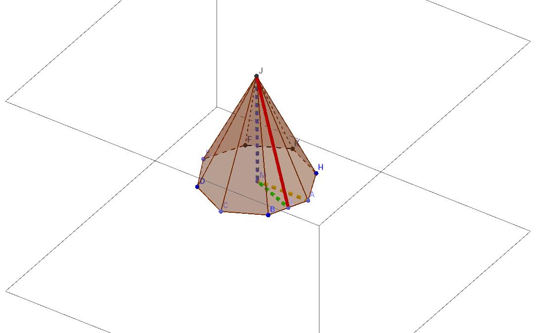 piramide oktogonala