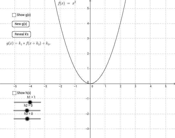 Transforming Parabolas Part 3
