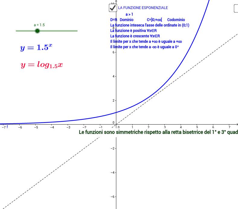 Esponenziale 1
