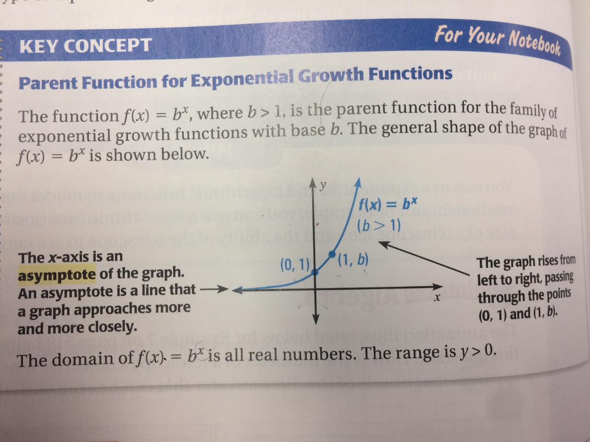 71 Graph Exponential Growth Functions GeoGebra – Mcdougal Littell Algebra 2 Worksheet Answers