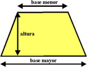 Área = (Base mayor + base menor)*h/2