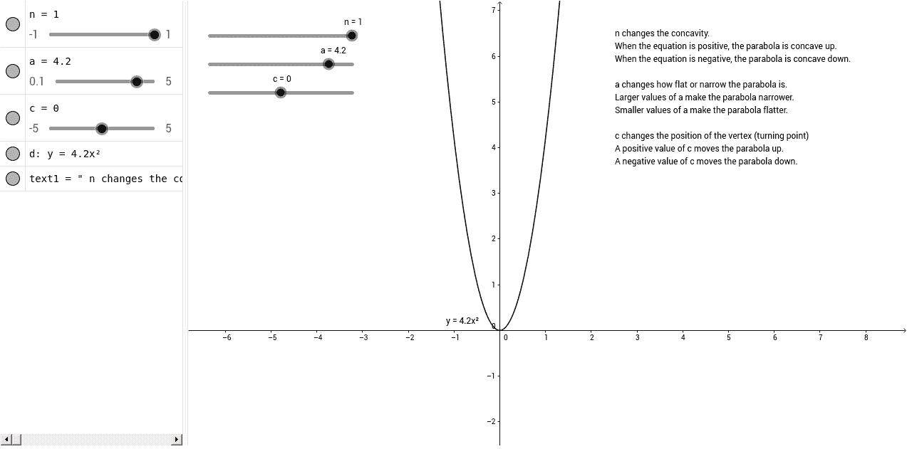 worksheet Parabola Worksheet trends in parabolas geogebra
