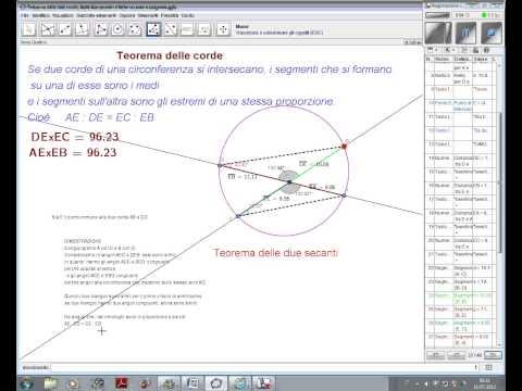 Teorema delle corde, delle secanti e della tangente