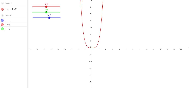 X h diagram free download wiring diagrams yax h4 k geogebra x h diagram 29 at interpretating an h r diagram pooptronica Choice Image