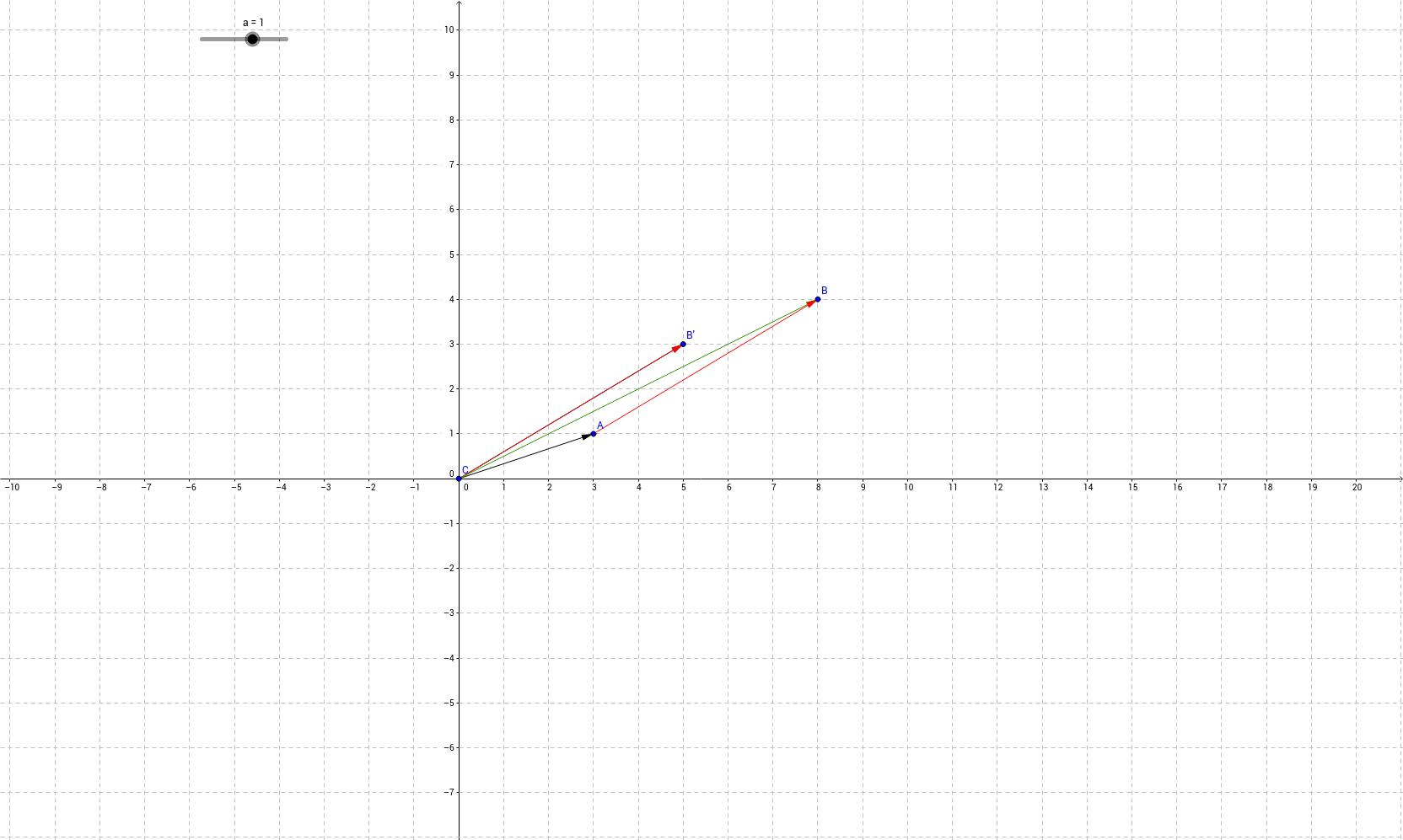 Parameterform 2D