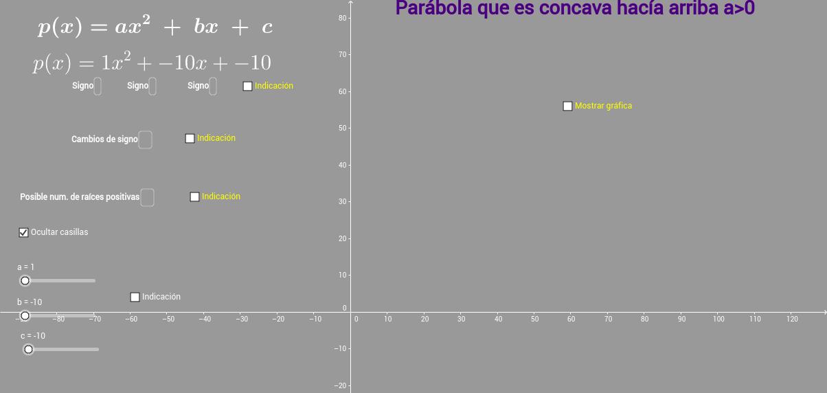 Parábola a>0