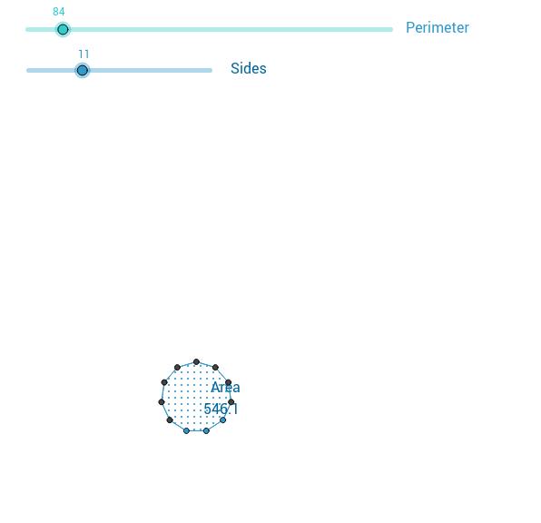 Maximize Polygon Area Given Perimeter