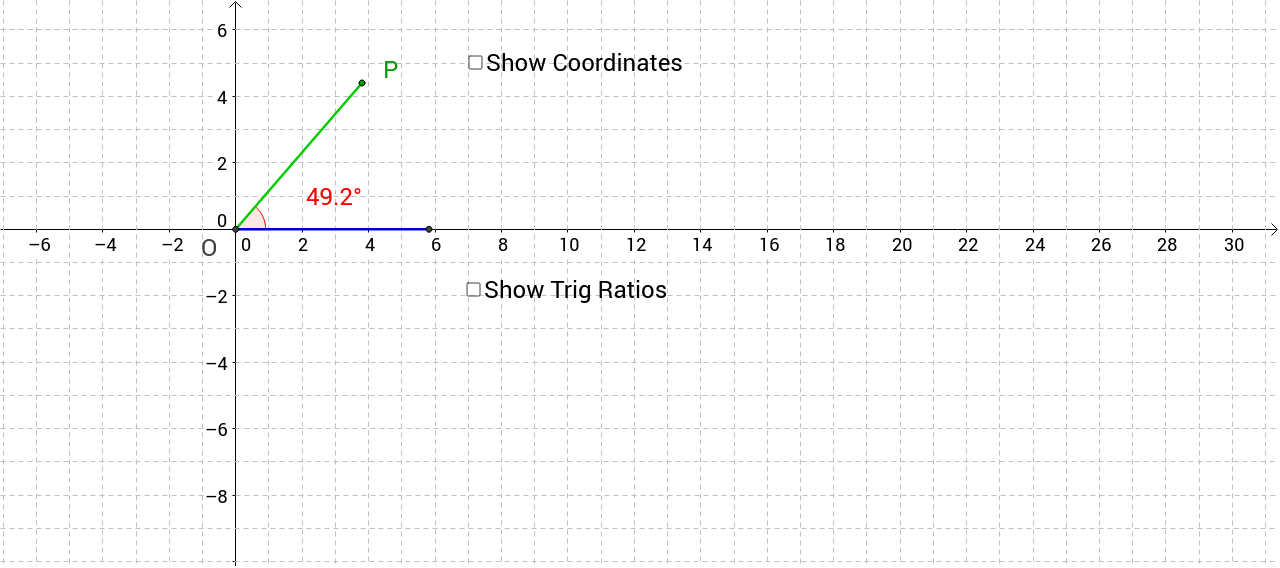 Trigonometric Ratios of Any Angle GeoGebra – Trigonometric Ratios Worksheet