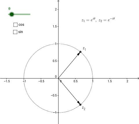 Complex analysis: Euler formulas