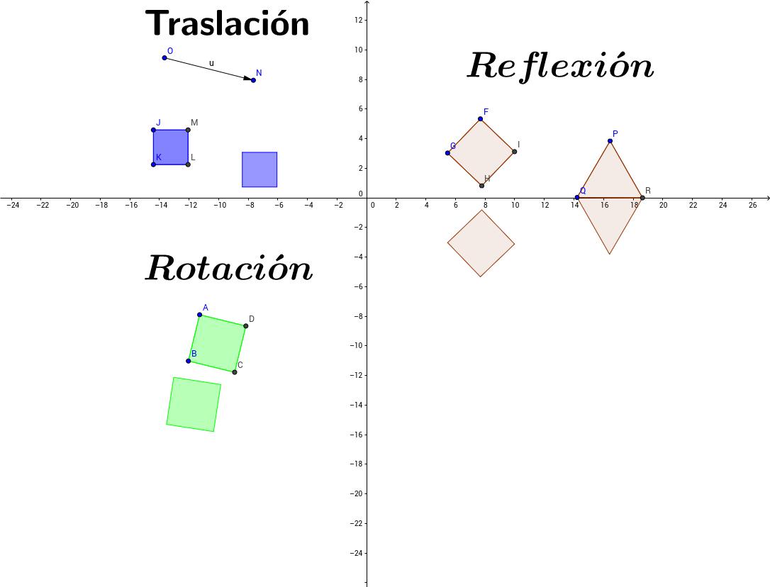 Traslación, reflexión y rotación de figuras geométricas – GeoGebra