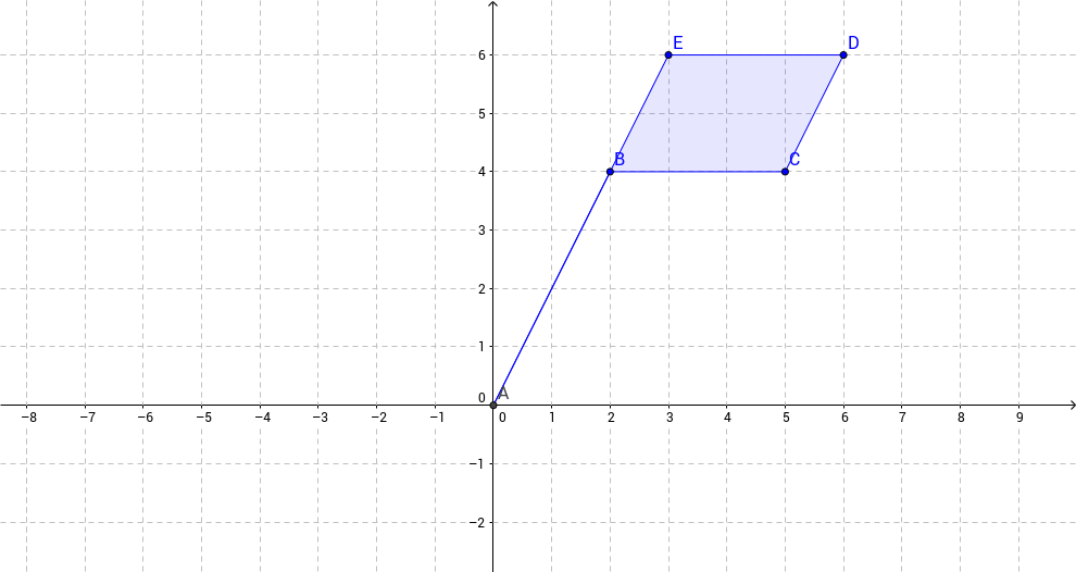 Problem 3.3