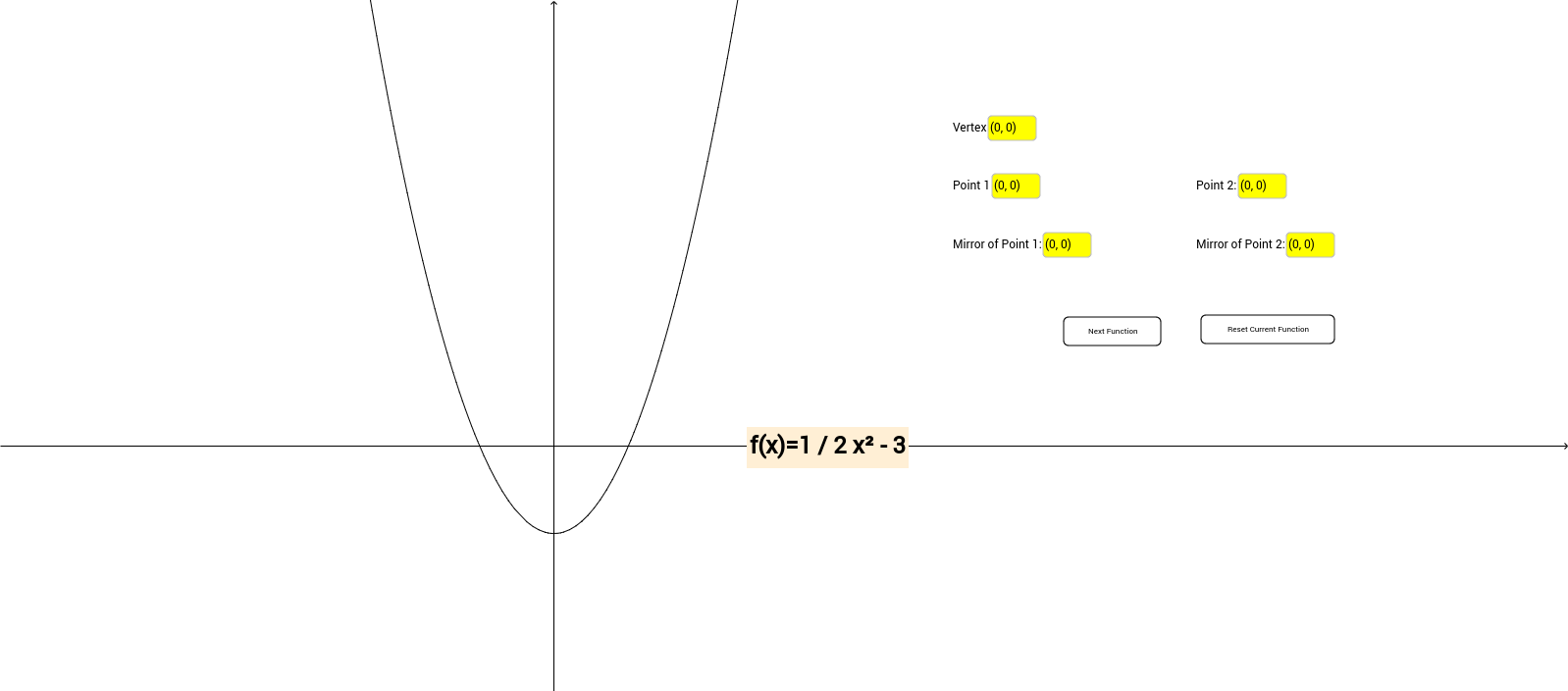 Plotting Points of a Quadratic Function