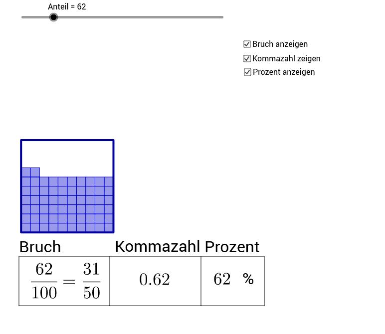 Gemütlich Graph Ungleichheiten Arbeitsblatt Zeitgenössisch ...