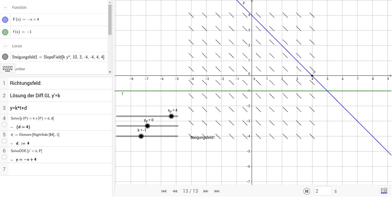 Bsp. 486 c: Kontinuierliches lineares Wachstum