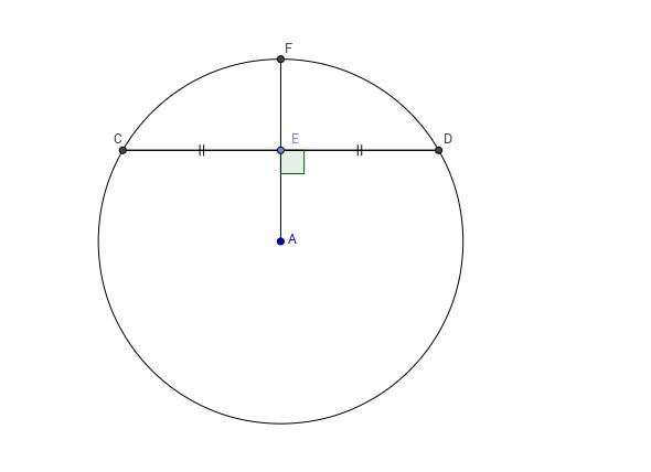 Circle chord