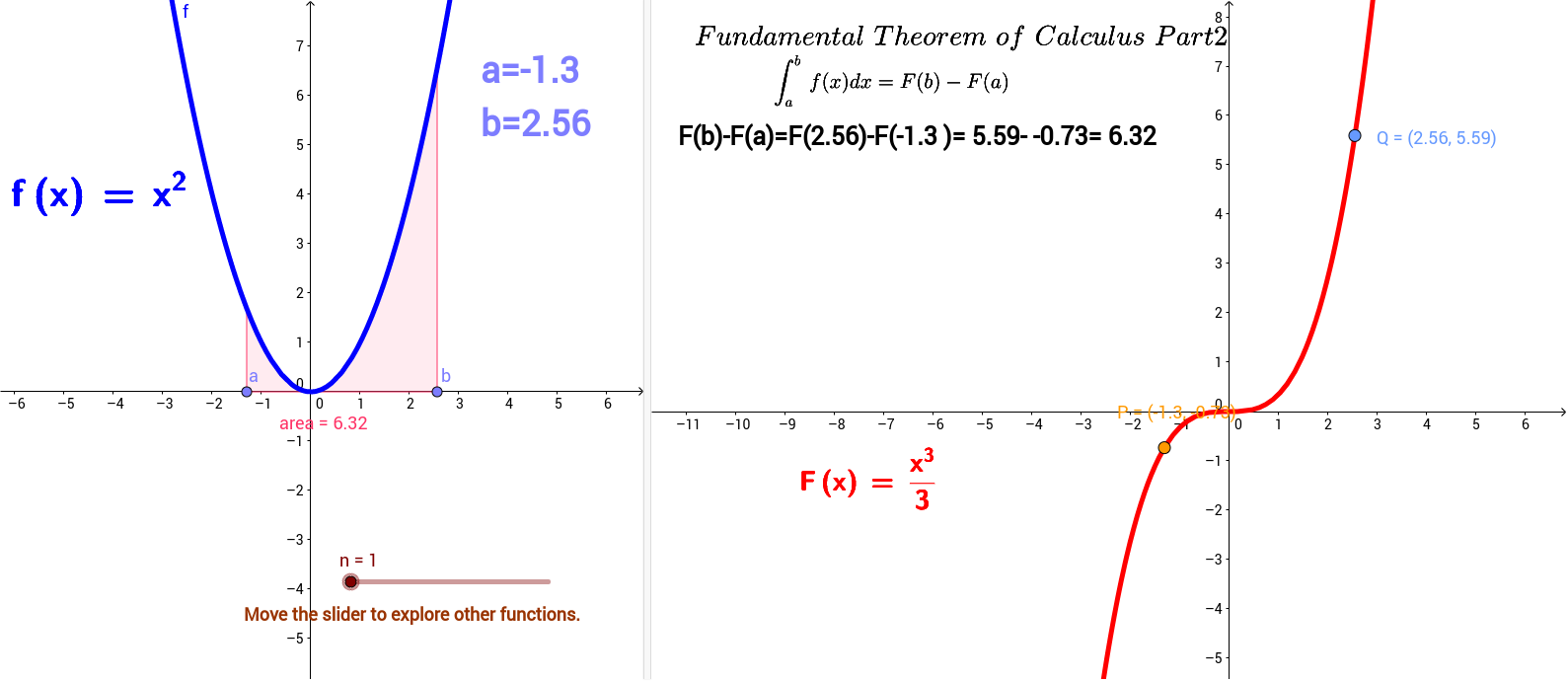 fundamental theorem of calculus part 2 geogebra. Black Bedroom Furniture Sets. Home Design Ideas