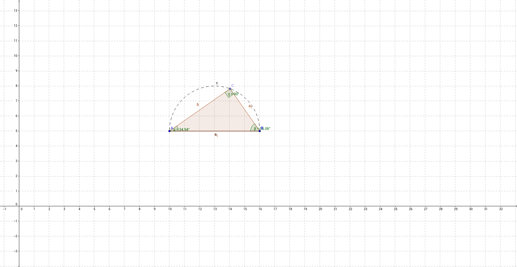 Task 7: Visualize the Theorem of Thales