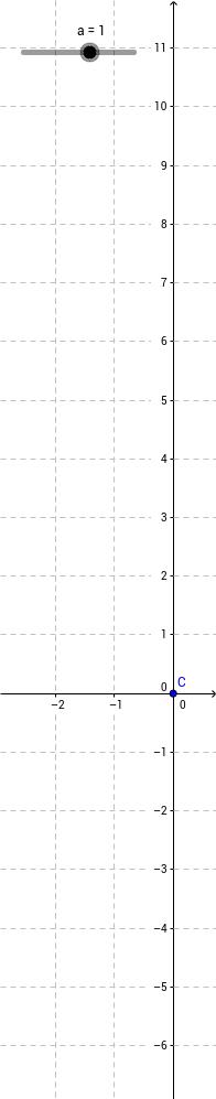 Parameterform