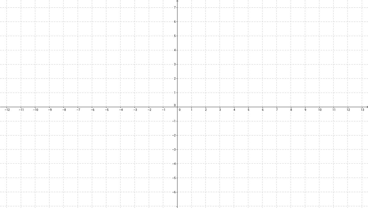 Blank GeoGebra File