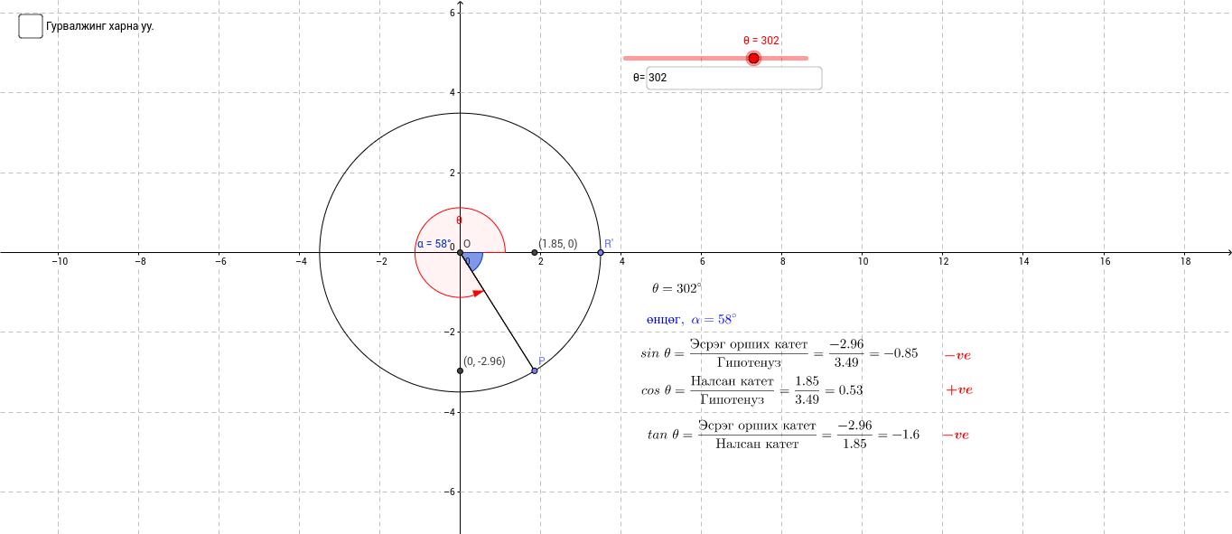 Copy of Тригонометрийн тойрог-2