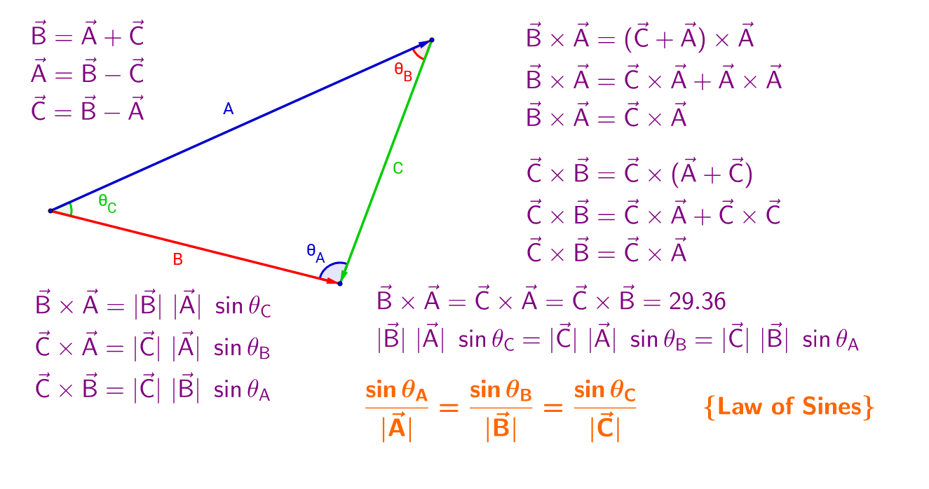 Law of Sines proof using vectors GeoGebra – Law of Sines Worksheet