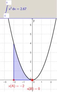 Határozott integrál 3.