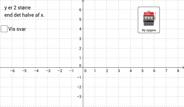 Tegn grafen som passer til forklaringen