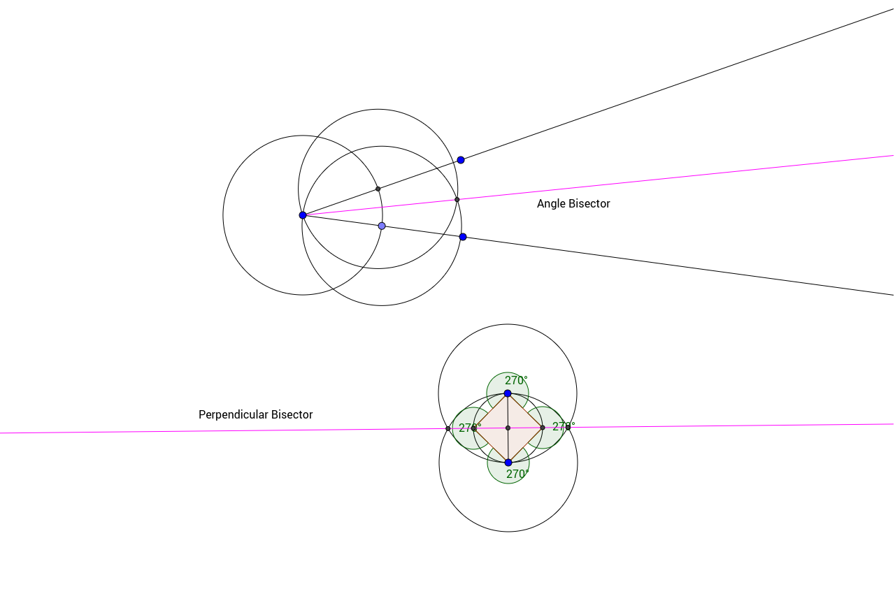 Angle Bisector Perpendicular Bisector GeoGebra – Perpendicular Bisector Worksheet