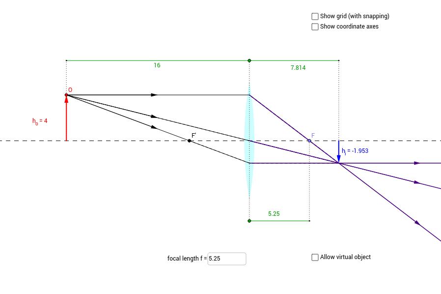 Thin lens ray diagram