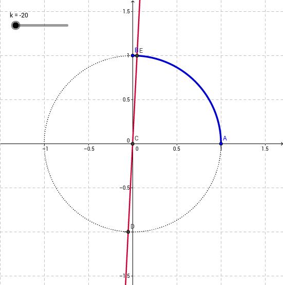 Equazioni parametriche: es. n. 15